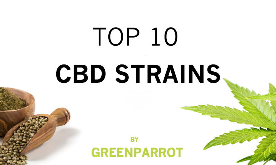 The Best CBD Strains!