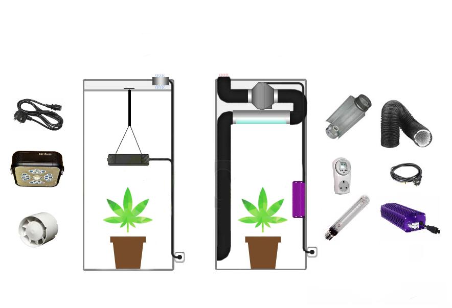 clairage led vs hps 1 re partie greenparrotseeds. Black Bedroom Furniture Sets. Home Design Ideas